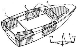 блоки плавучести