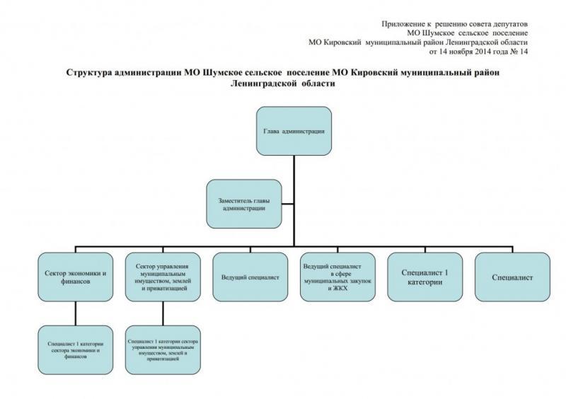приложение к структура_11